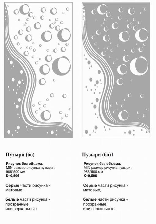 Пескоструйная обработка Пузыри